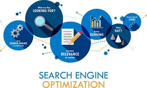 SEO search engine optimization for small business